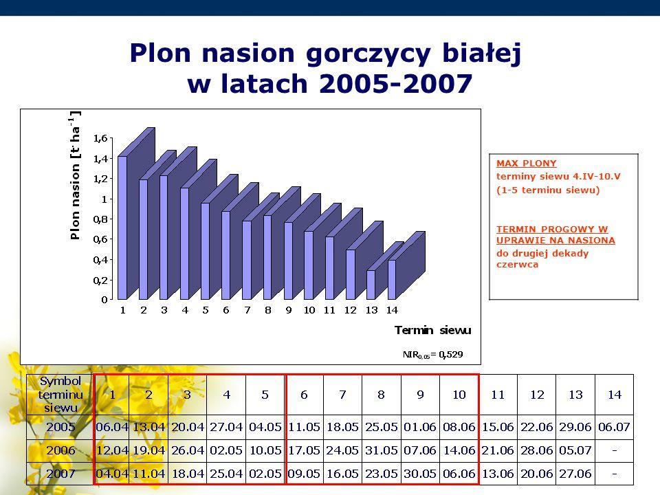 Plon nasion gorczycy białej w latach 2005-2007 MAX PLONY terminy siewu 4.IV-10.V (1-5 terminu siewu) TERMIN PROGOWY W UPRAWIE NA NASIONA do drugiej de