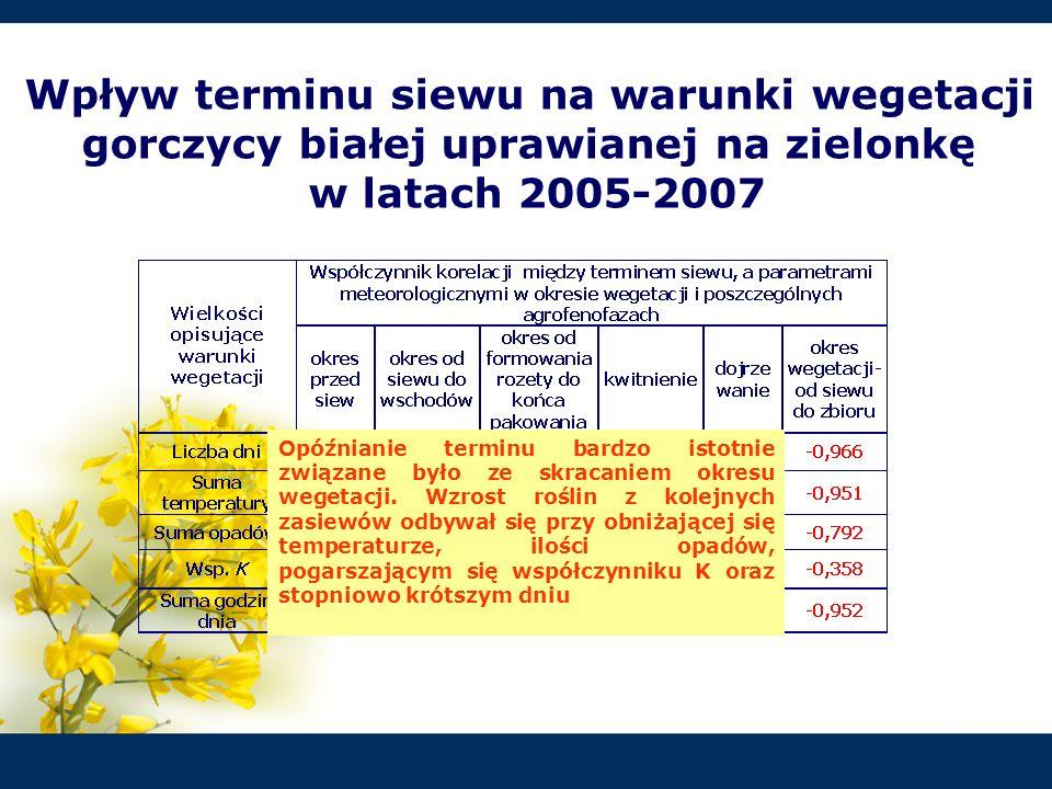 Wpływ terminu siewu na warunki wegetacji gorczycy białej uprawianej na zielonkę w latach 2005-2007 Opóźnianie terminu bardzo istotnie związane było ze