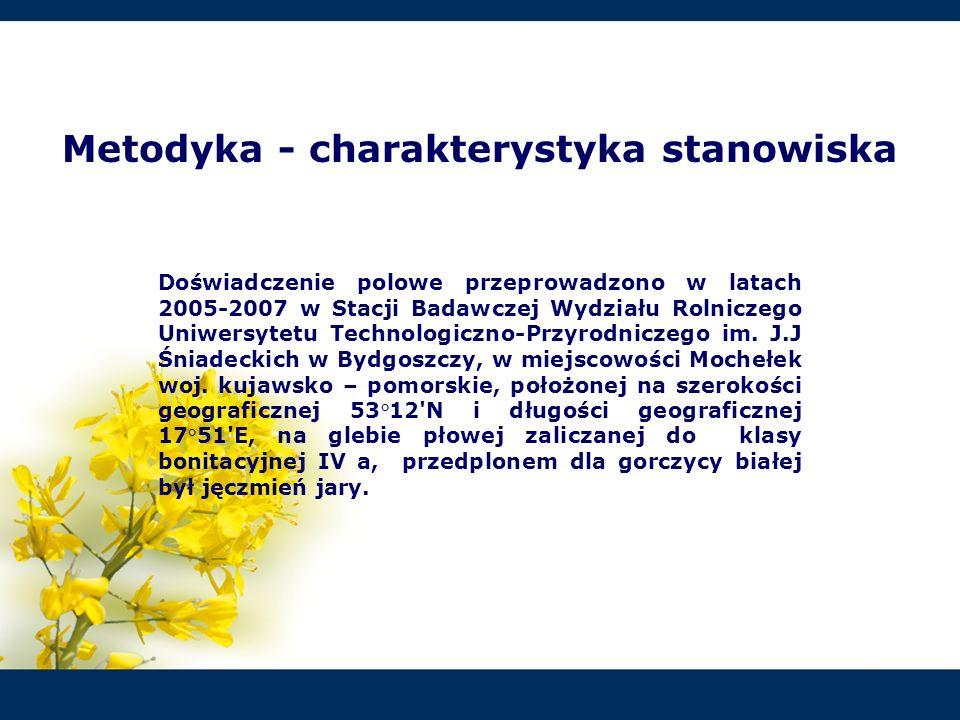 Metodyka - charakterystyka stanowiska Doświadczenie polowe przeprowadzono w latach 2005-2007 w Stacji Badawczej Wydziału Rolniczego Uniwersytetu Techn