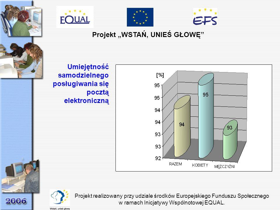 Projekt WSTAŃ, UNIEŚ GŁOWĘ Projekt realizowany przy udziale środków Europejskiego Funduszu Społecznego w ramach Inicjatywy Wspólnotowej EQUAL. Umiejęt