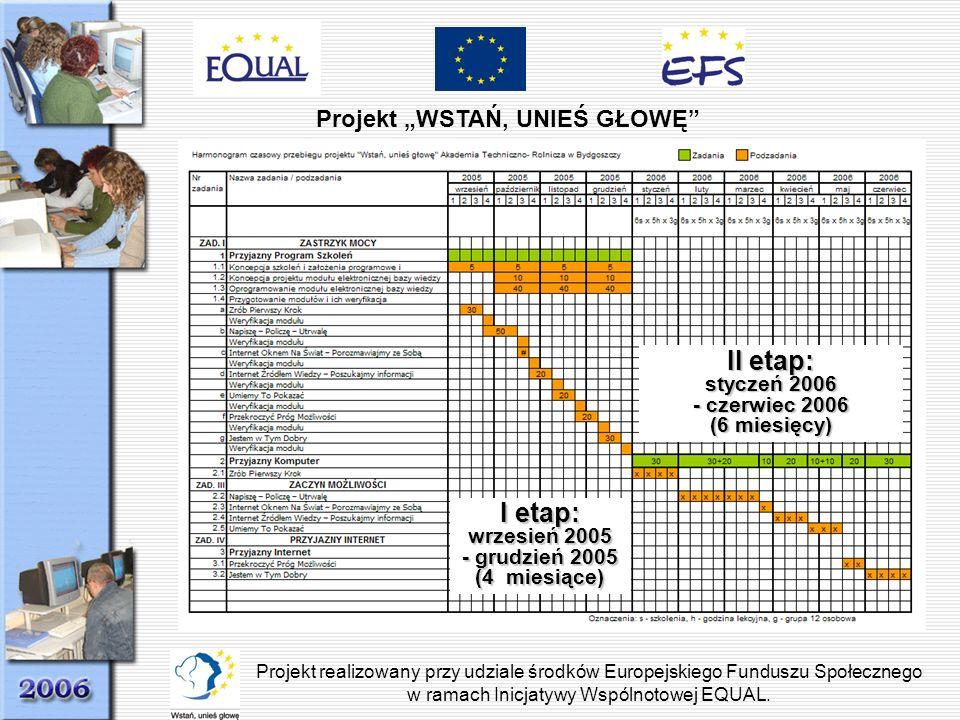 Projekt WSTAŃ, UNIEŚ GŁOWĘ Projekt realizowany przy udziale środków Europejskiego Funduszu Społecznego w ramach Inicjatywy Wspólnotowej EQUAL. I etap: