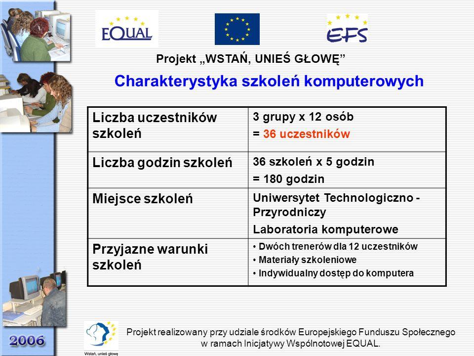 Projekt WSTAŃ, UNIEŚ GŁOWĘ Projekt realizowany przy udziale środków Europejskiego Funduszu Społecznego w ramach Inicjatywy Wspólnotowej EQUAL. Charakt