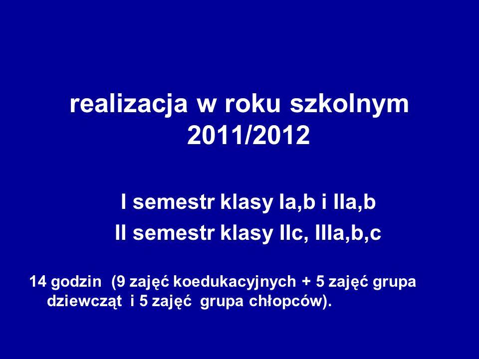 realizacja w roku szkolnym 2011/2012 I semestr klasy Ia,b i IIa,b II semestr klasy IIc, IIIa,b,c 14 godzin (9 zajęć koedukacyjnych + 5 zajęć grupa dzi