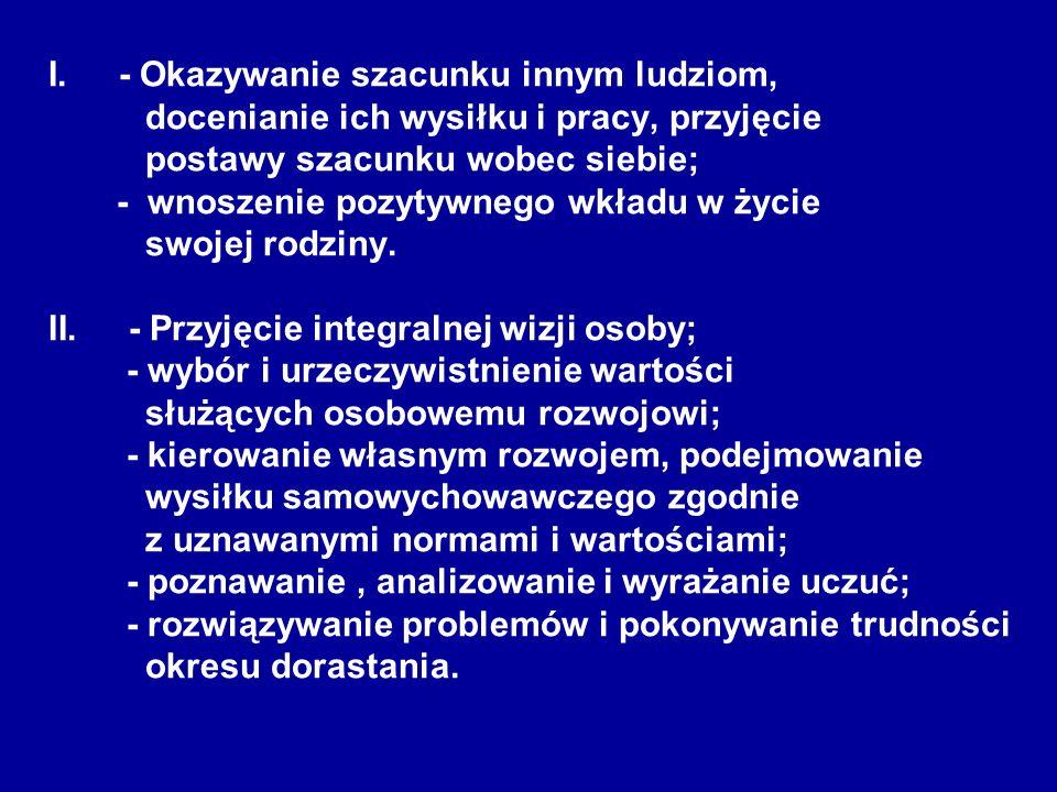 PROGRAM Wychowanie do życia w rodzinie.Program nauczania dla klas I-III gimnazjum.