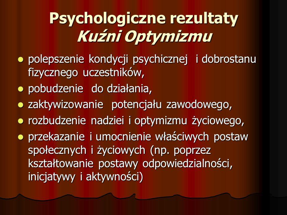 Psychologiczne rezultaty Kuźni Optymizmu polepszenie kondycji psychicznej i dobrostanu fizycznego uczestników, polepszenie kondycji psychicznej i dobr