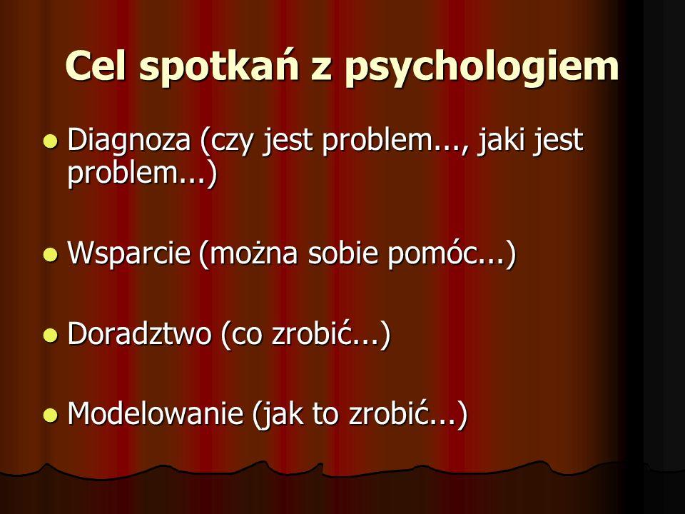 Cel spotkań z psychologiem Diagnoza (czy jest problem..., jaki jest problem...) Diagnoza (czy jest problem..., jaki jest problem...) Wsparcie (można s