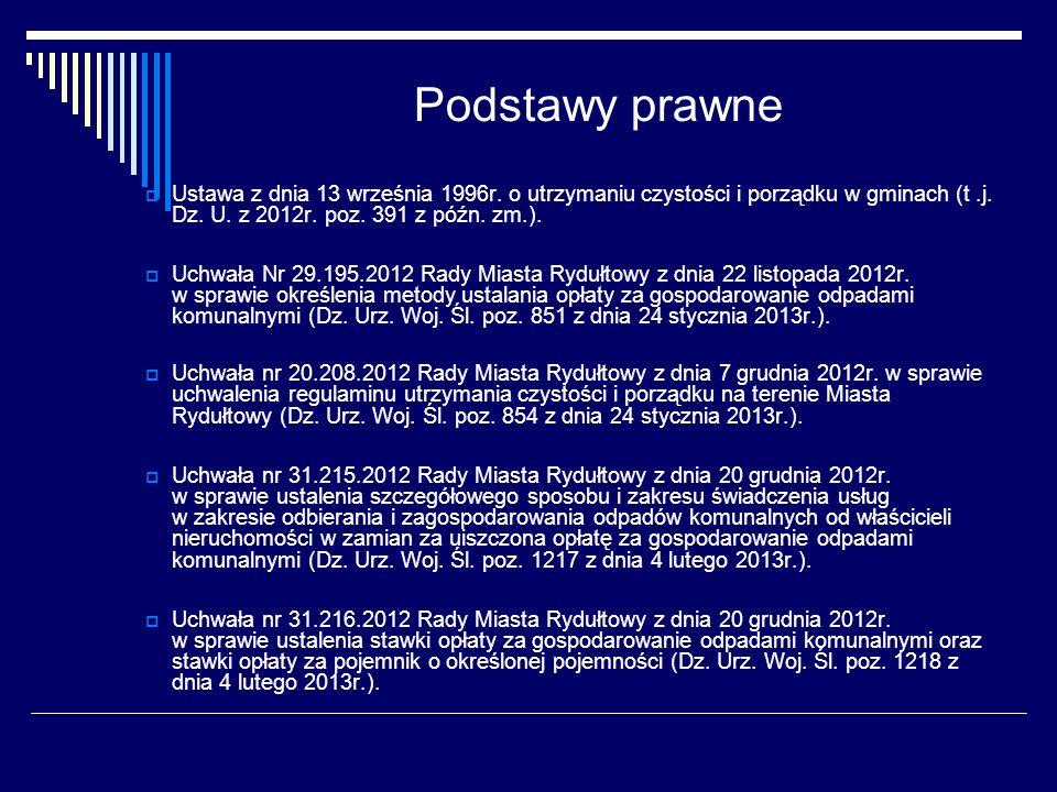 Podstawy prawne Ustawa z dnia 13 września 1996r. o utrzymaniu czystości i porządku w gminach (t.j.