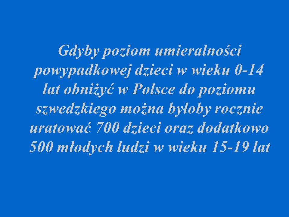 Gdyby poziom umieralności powypadkowej dzieci w wieku 0-14 lat obniżyć w Polsce do poziomu szwedzkiego można byłoby rocznie uratować 700 dzieci oraz d