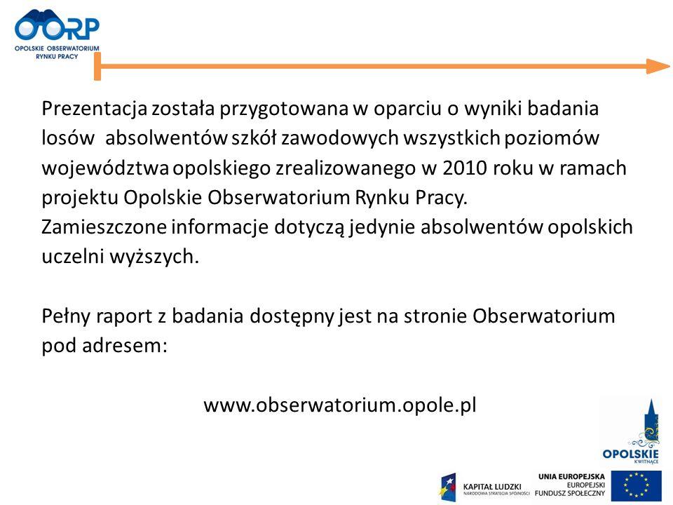 Prezentacja została przygotowana w oparciu o wyniki badania losów absolwentów szkół zawodowych wszystkich poziomów województwa opolskiego zrealizowane