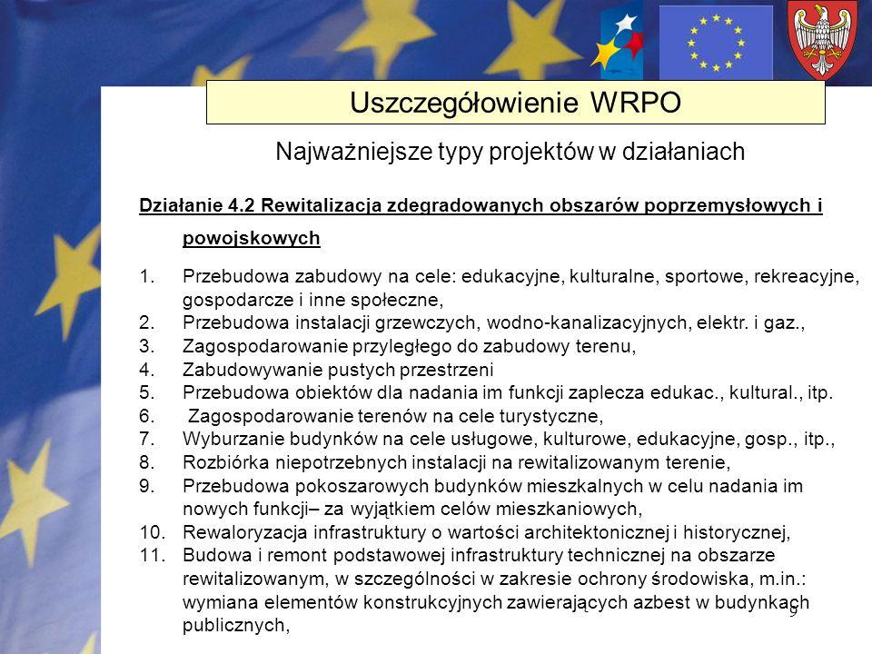 9 Działanie 4.2 Rewitalizacja zdegradowanych obszarów poprzemysłowych i powojskowych 1.Przebudowa zabudowy na cele: edukacyjne, kulturalne, sportowe,