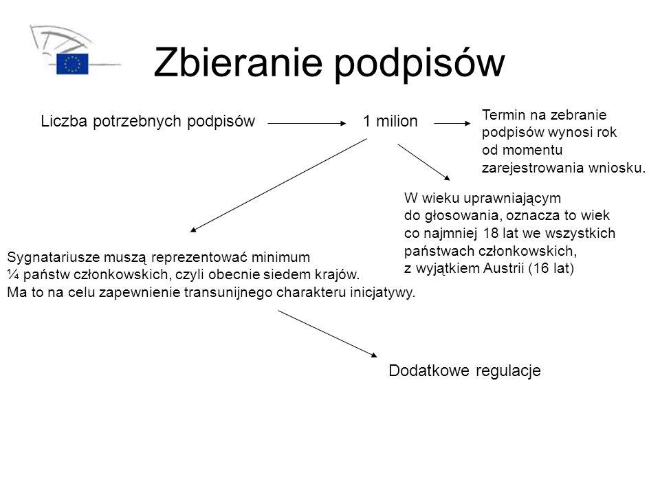 Dodatkowe regulacje Kompromisowe rozwiązanie Wprowadzono stały próg, indywidualny dla każdego państwa członkowskiego, proporcjonalny w stosunku do liczby ludności.
