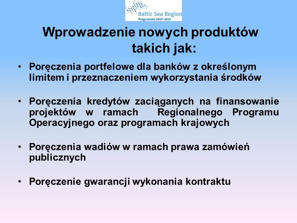 Wprowadzenie nowych produktów takich jak: Poręczenia portfelowe dla banków z określonym limitem i przeznaczeniem wykorzystania środków Poręczenia kredytów zaciąganych na finansowanie projektów w ramach Regionalnego Programu Operacyjnego oraz programach krajowych Poręczenia wadiów w ramach prawa zamówień publicznych Poręczenie gwarancji wykonania kontraktu