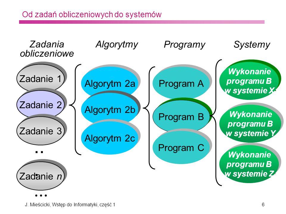 J. Mieścicki, Wstęp do Informatyki, część 16 Od zadań obliczeniowych do systemów... Zadanie 1 Zadania obliczeniowe Zadanie 2 Zadanie 3 Zadanie n... Al