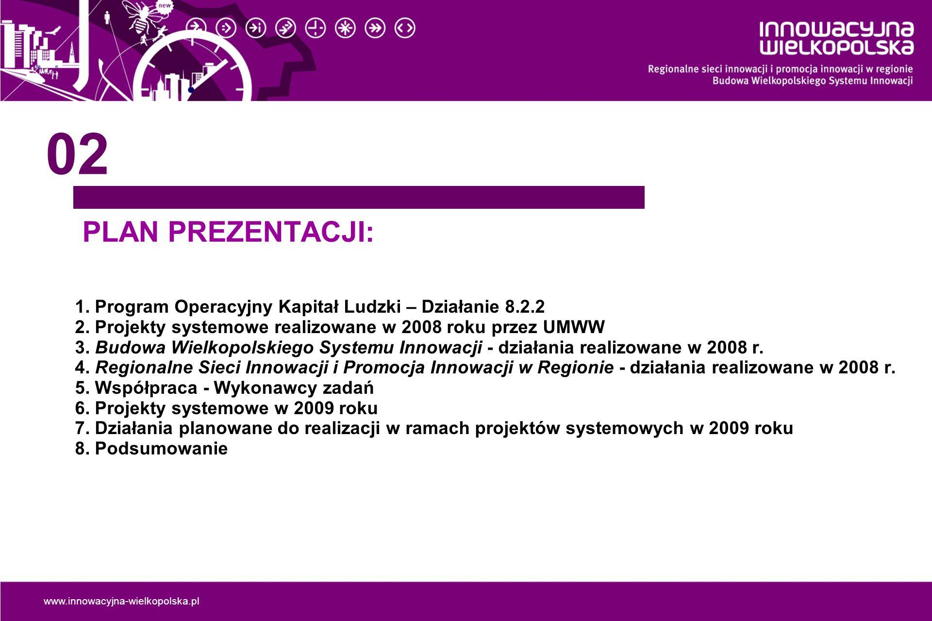 www.innowacyjna-wielkopolska.pl Program Operacyjny Kapitał Ludzki – Działanie 8.2.2 (projekty systemowe ) 03 Działanie 8.2 Transfer wiedzy - zwiększenie transferu wiedzy i wzmocnienie powiązań sfery B+R z przedsiębiorstwami, służące rozwojowi gospodarczemu regionów Dwa Poddziałania: - Poddziałanie 8.2.1 Wsparcie dla współpracy sfery nauki i przedsiębiorstw - Poddziałanie 8.2.2 Regionalne Strategie Innowacji