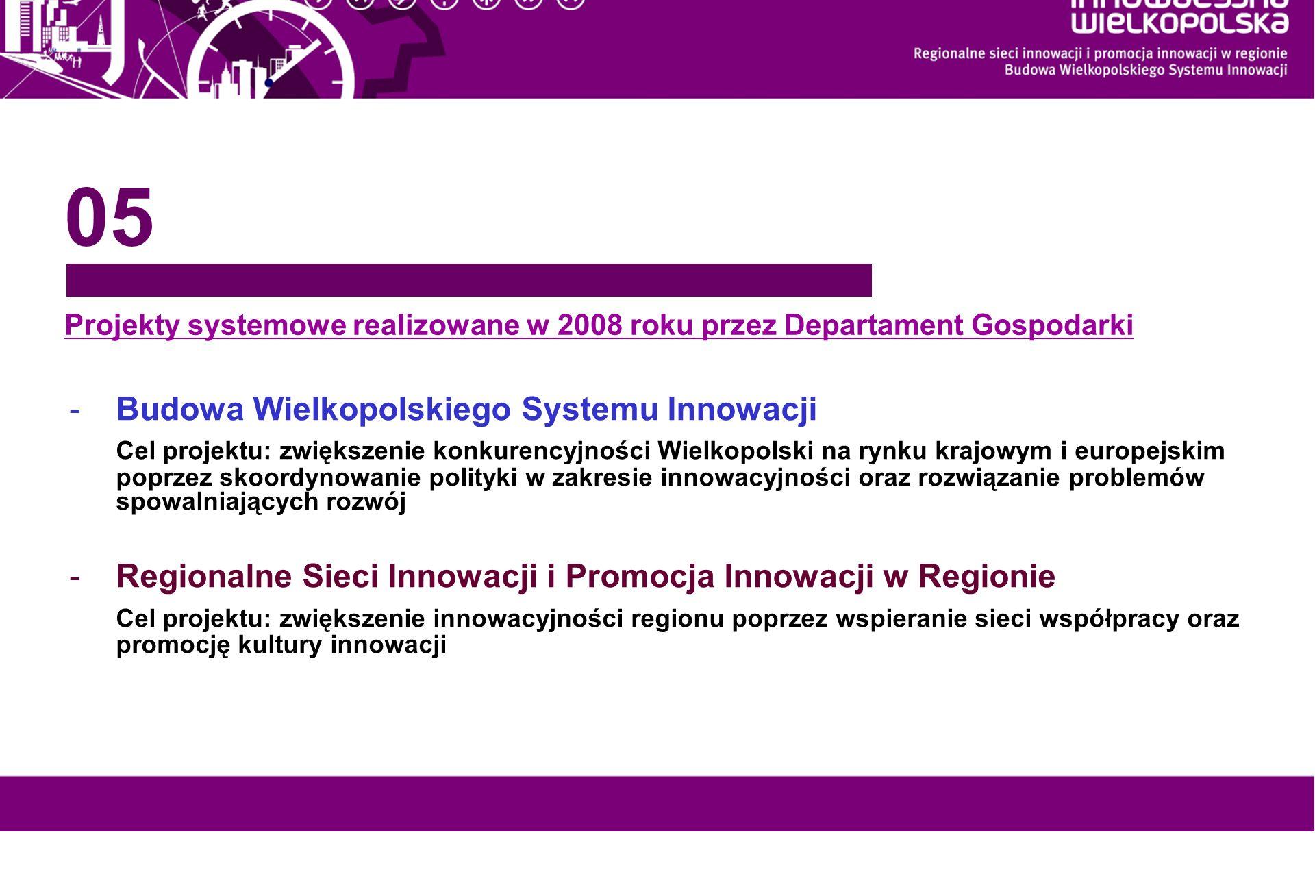 www.innowacyjna-wielkopolska.pl Budowa Wielkopolskiego Systemu Innowacji 06 Działania w 2008 roku realizowane w dwóch blokach merytorycznych: 1.