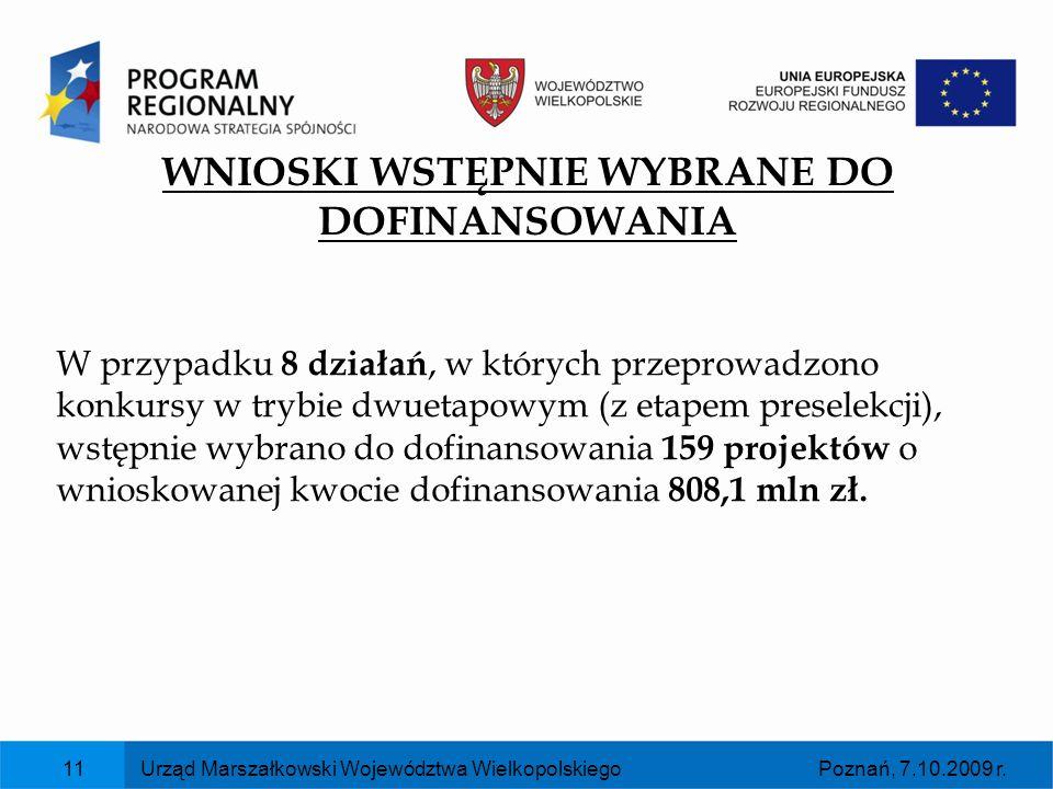 Poznań, 7.10.2009 r.Urząd Marszałkowski Województwa Wielkopolskiego11 WNIOSKI WSTĘPNIE WYBRANE DO DOFINANSOWANIA W przypadku 8 działań, w których prze