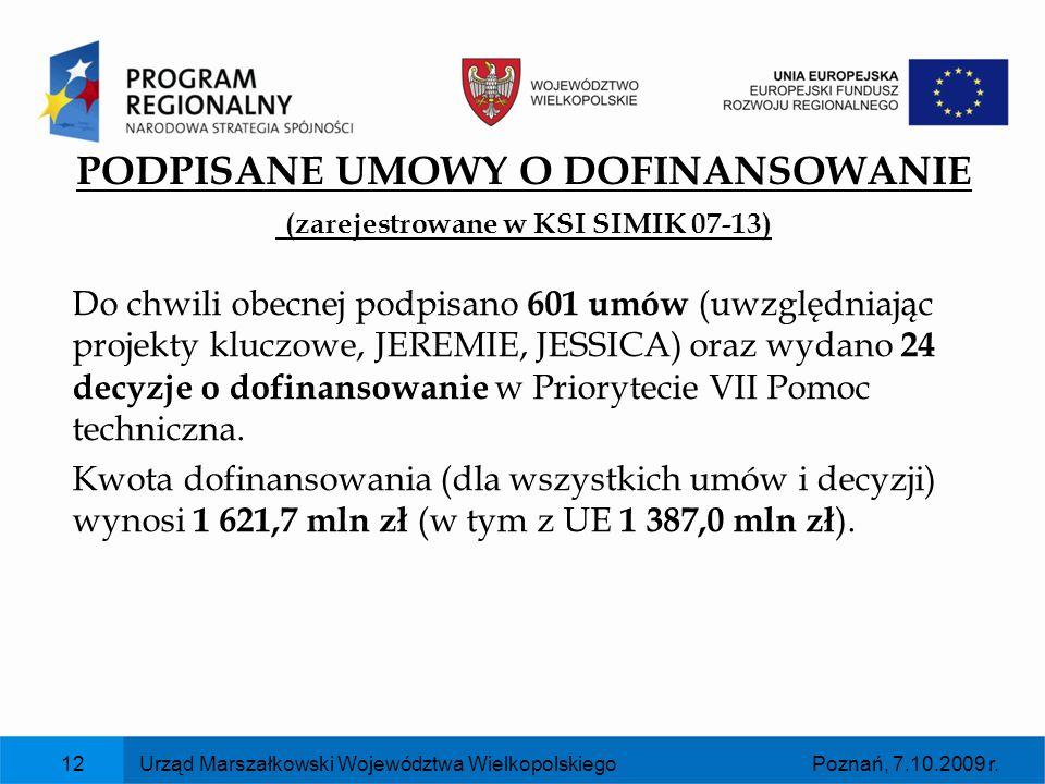 Poznań, 7.10.2009 r.Urząd Marszałkowski Województwa Wielkopolskiego12 PODPISANE UMOWY O DOFINANSOWANIE (zarejestrowane w KSI SIMIK 07-13) Do chwili ob