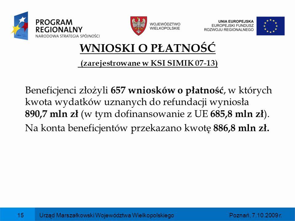 Poznań, 7.10.2009 r.Urząd Marszałkowski Województwa Wielkopolskiego15 WNIOSKI O PŁATNOŚĆ (zarejestrowane w KSI SIMIK 07-13) Beneficjenci złożyli 657 w