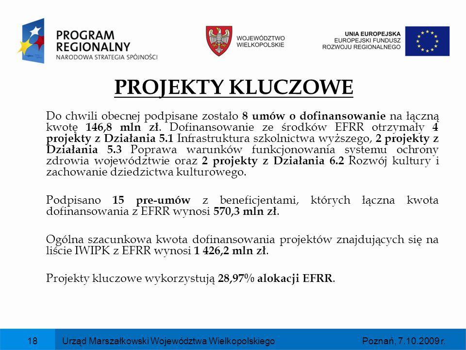 Poznań, 7.10.2009 r.Urząd Marszałkowski Województwa Wielkopolskiego18 PROJEKTY KLUCZOWE Do chwili obecnej podpisane zostało 8 umów o dofinansowanie na