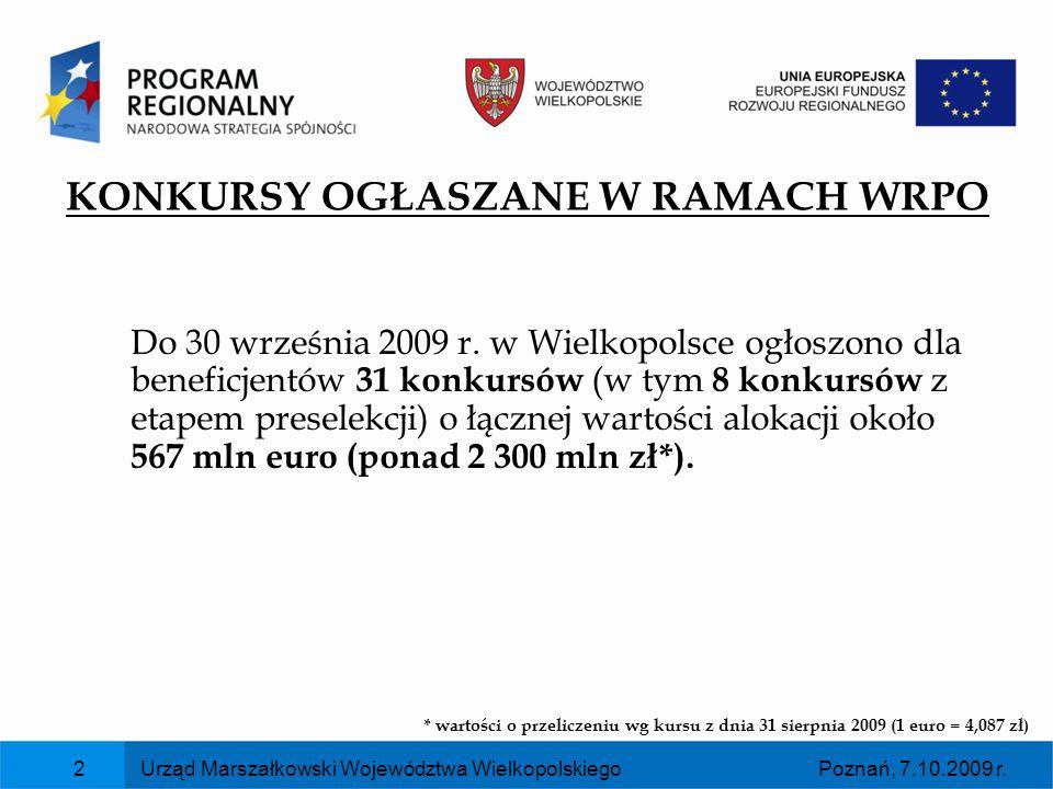Poznań, 7.10.2009 r.Urząd Marszałkowski Województwa Wielkopolskiego3 WNIOSKI ZGŁASZANE DO KONKURSÓW Do 30 września 2009 roku zakończono nabór wniosków w przypadku 26 konkursów (w tym 8 z etapem preselekcji).