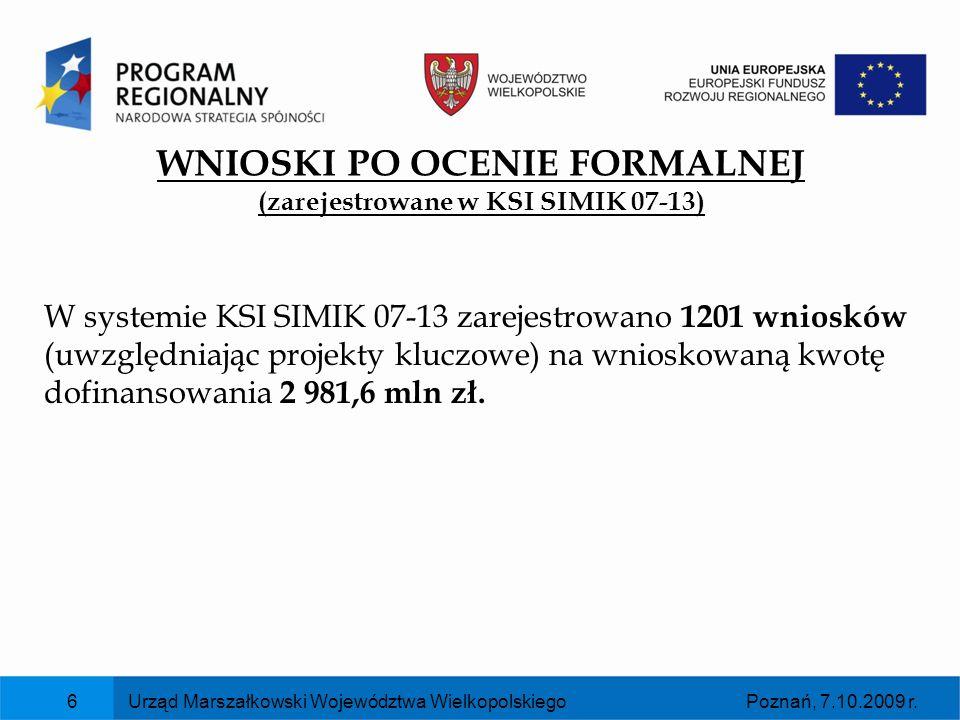 Poznań, 7.10.2009 r.Urząd Marszałkowski Województwa Wielkopolskiego6 WNIOSKI PO OCENIE FORMALNEJ (zarejestrowane w KSI SIMIK 07-13) W systemie KSI SIM