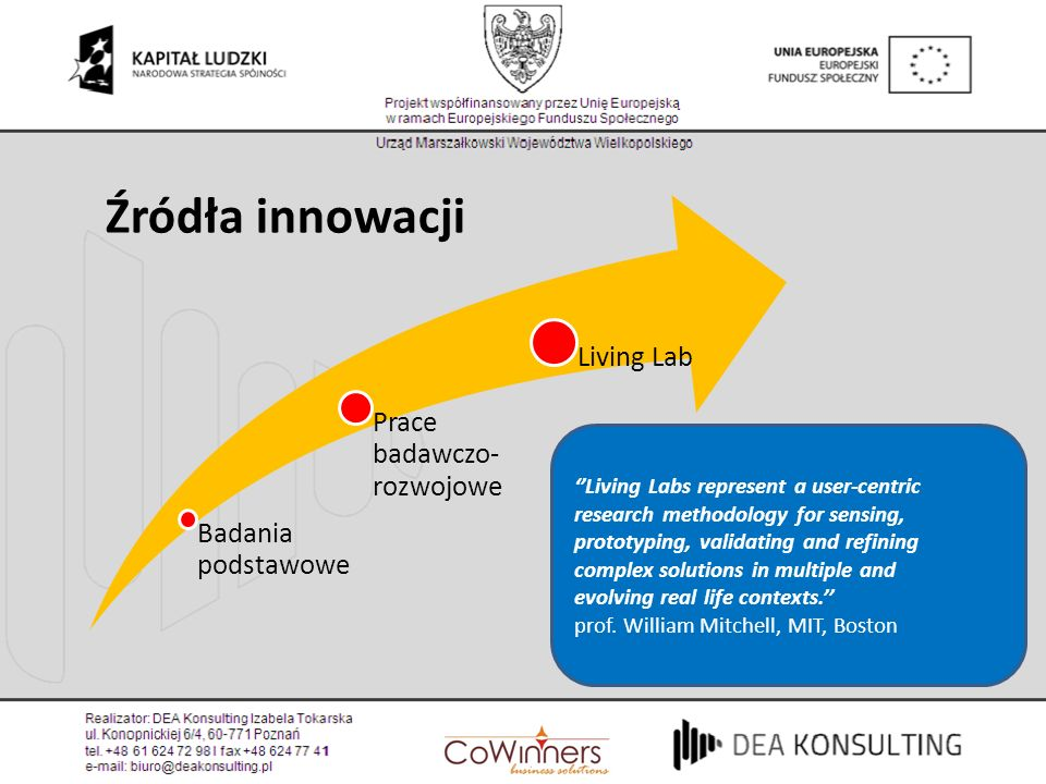Badania podstawowe Prace badawczo- rozwojowe Living Lab Living Labs represent a usercentric research methodology for sensing, prototyping, validating
