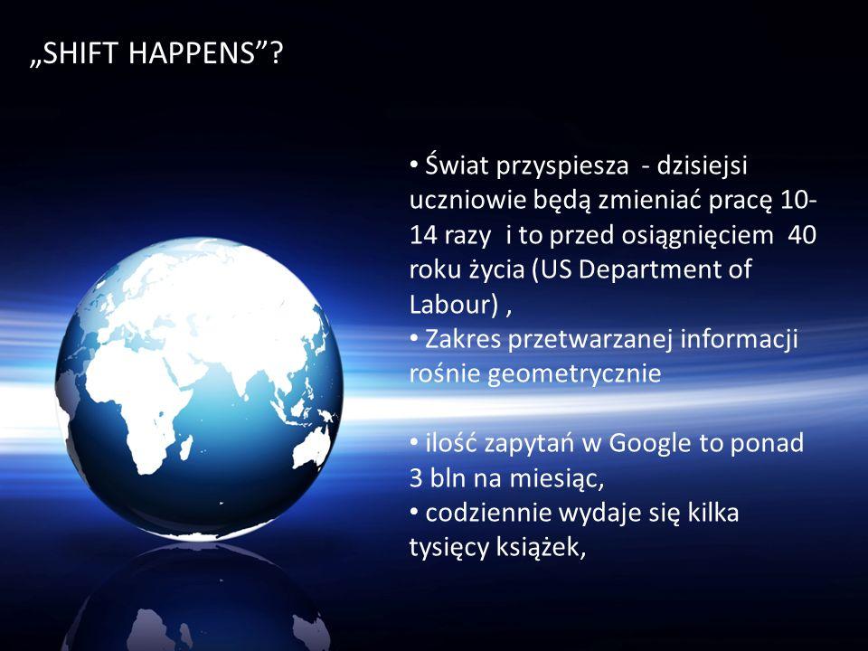 SHIFT HAPPENS? Świat przyspiesza - dzisiejsi uczniowie będą zmieniać pracę 10- 14 razy i to przed osiągnięciem 40 roku życia (US Department of Labour)