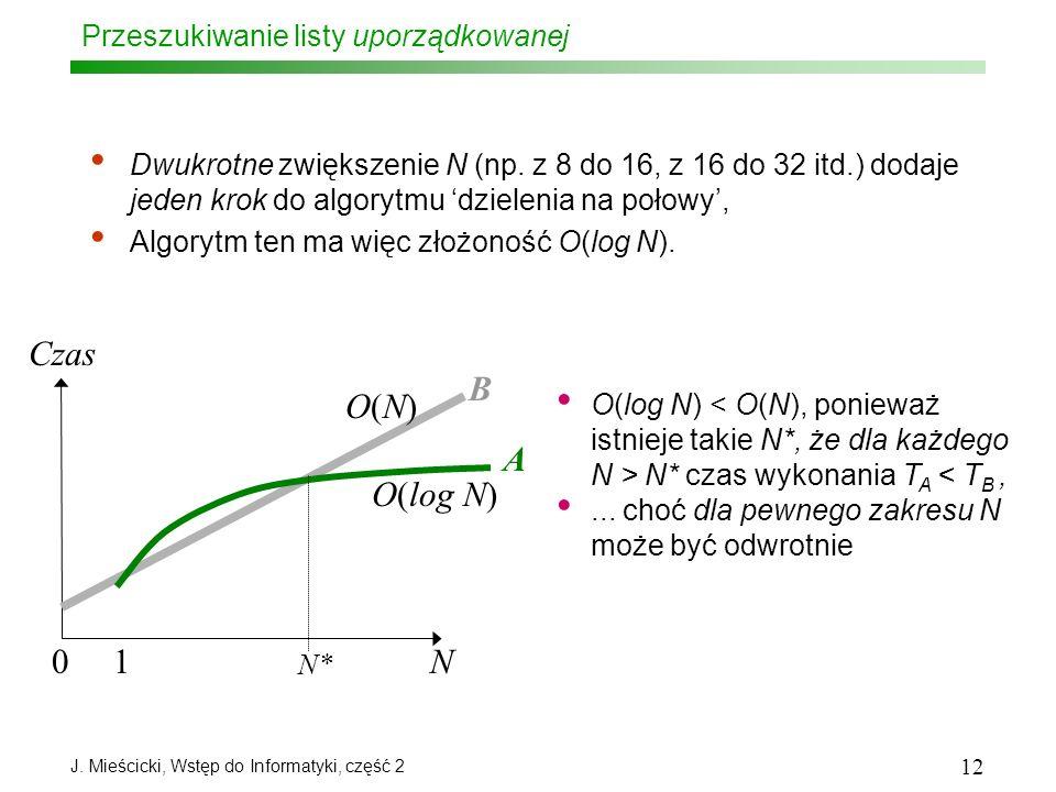 J. Mieścicki, Wstęp do Informatyki, część 2 12 Przeszukiwanie listy uporządkowanej Dwukrotne zwiększenie N (np. z 8 do 16, z 16 do 32 itd.) dodaje jed