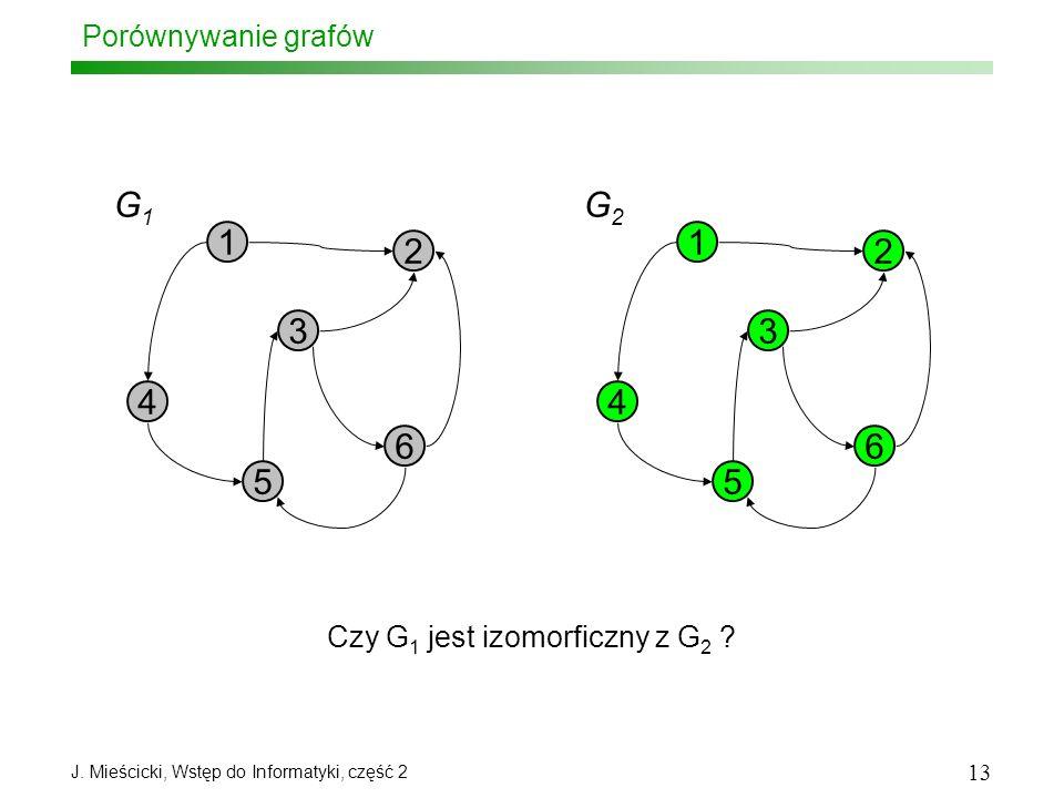 J. Mieścicki, Wstęp do Informatyki, część 2 13 Porównywanie grafów 1 3 5 6 2 4 G1G1 1 3 5 6 2 4 G2G2 Czy G 1 jest izomorficzny z G 2 ?