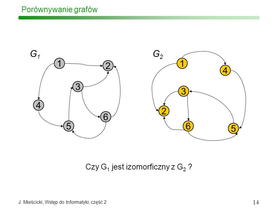 J. Mieścicki, Wstęp do Informatyki, część 2 14 Porównywanie grafów 1 3 5 6 2 4 G1G1 1 3 5 6 2 4 G2G2 Czy G 1 jest izomorficzny z G 2 ?