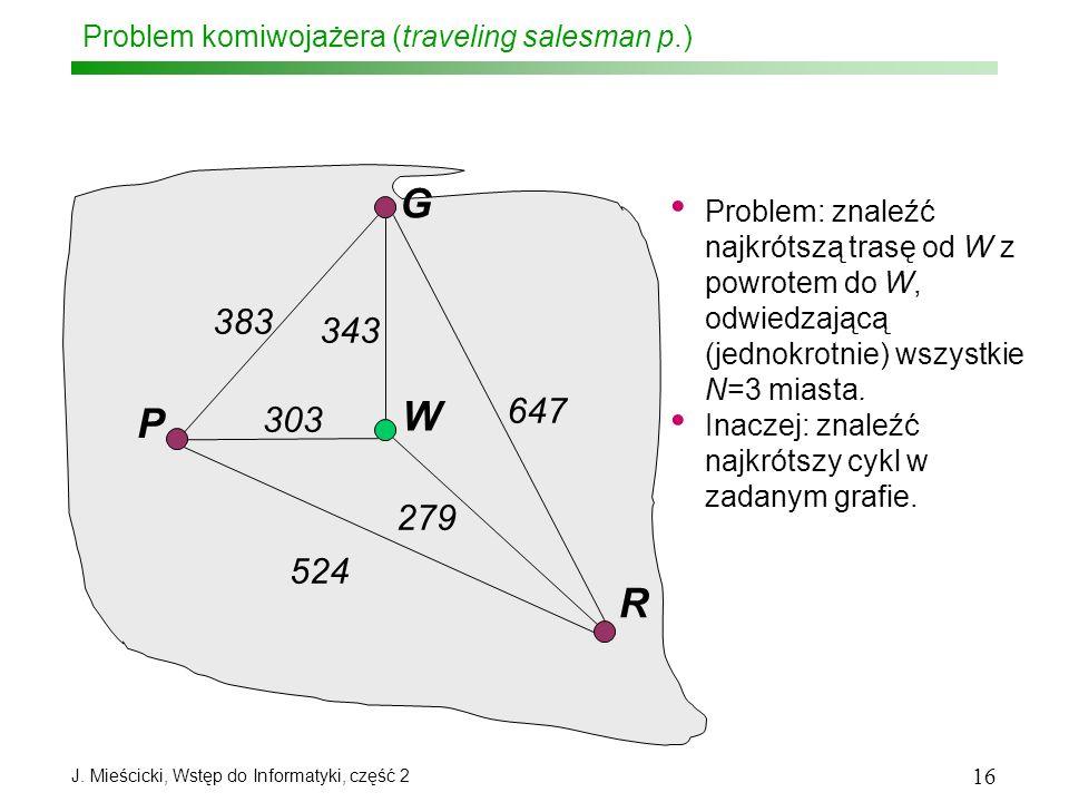 J. Mieścicki, Wstęp do Informatyki, część 2 16 Problem komiwojażera (traveling salesman p.) G P W R 343 303 383 647 279 524 Problem: znaleźć najkrótsz