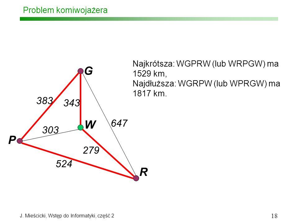 J. Mieścicki, Wstęp do Informatyki, część 2 18 Problem komiwojażera G P W R 343 303 383 647 279 524 Najkrótsza: WGPRW (lub WRPGW) ma 1529 km, Najdłużs