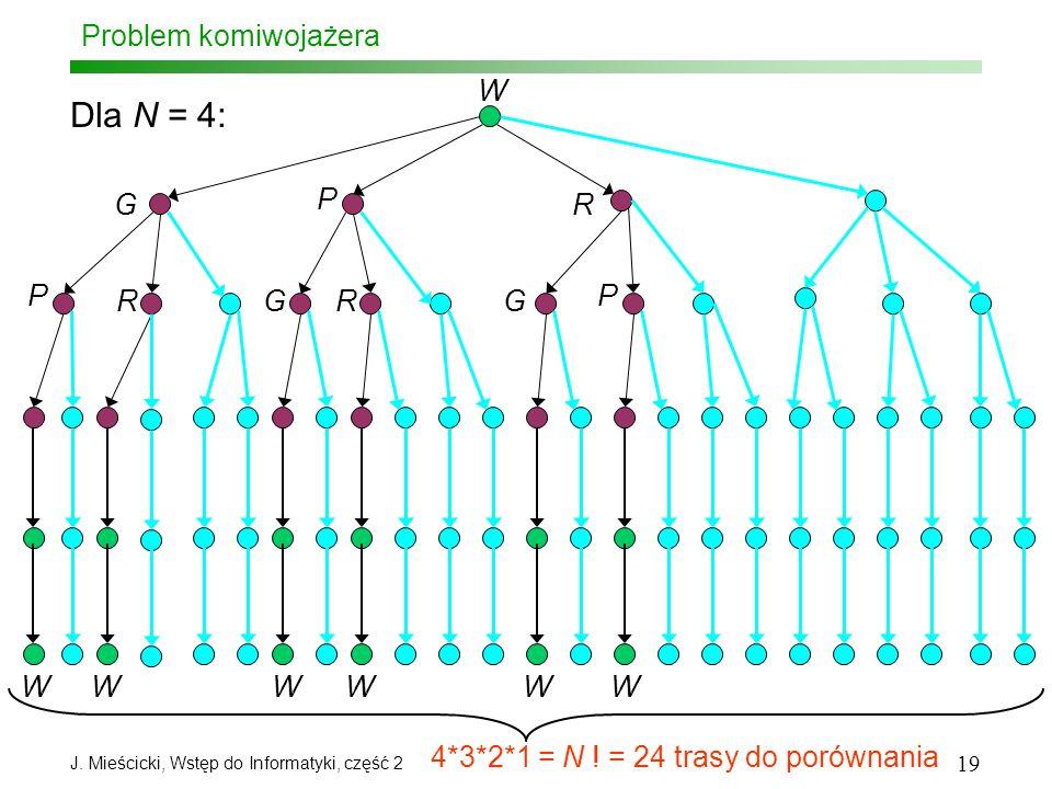 J. Mieścicki, Wstęp do Informatyki, część 2 19 Problem komiwojażera W G GG P PP R R R Dla N = 4: WWWWWW 4*3*2*1 = N ! = 24 trasy do porównania