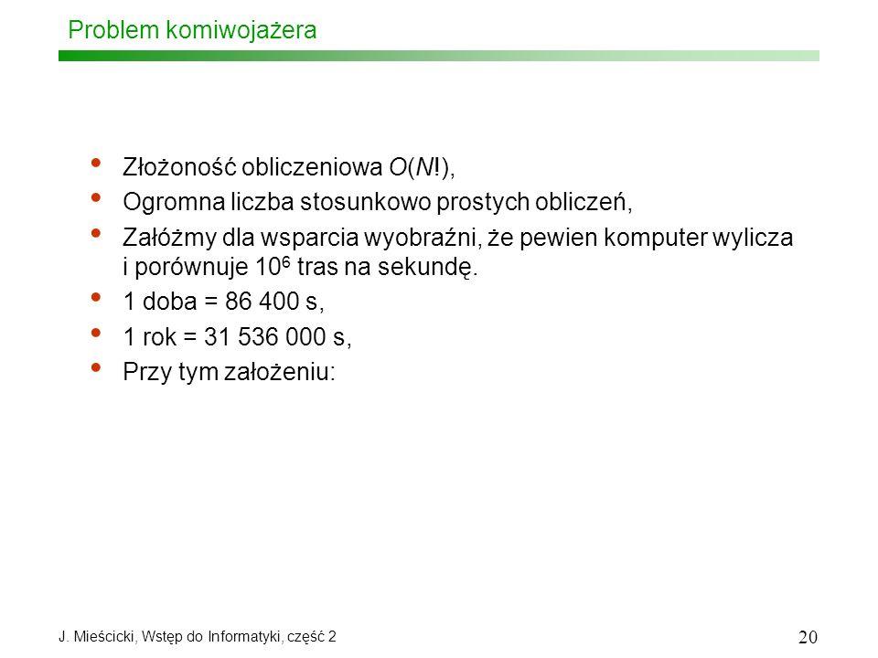 J. Mieścicki, Wstęp do Informatyki, część 2 20 Problem komiwojażera Złożoność obliczeniowa O(N!), Ogromna liczba stosunkowo prostych obliczeń, Załóżmy
