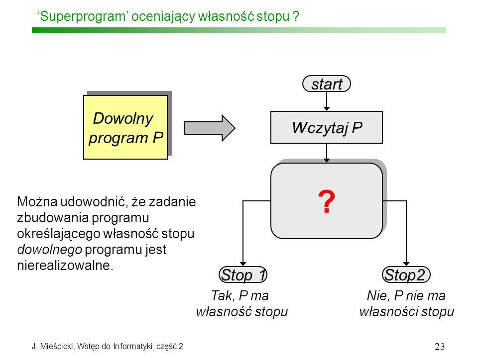 J. Mieścicki, Wstęp do Informatyki, część 2 23 Superprogram oceniający własność stopu ? Dowolny program P Dowolny program P start Stop 1Stop2 ? ? Wczy
