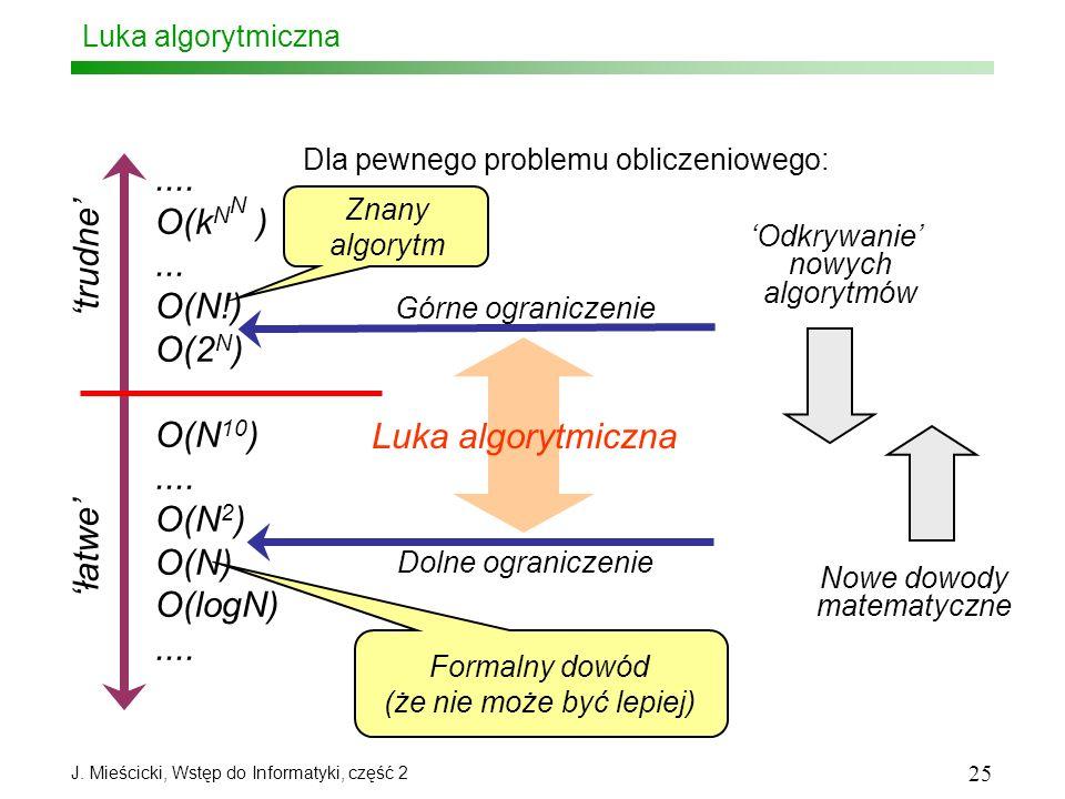 J. Mieścicki, Wstęp do Informatyki, część 2 25 Luka algorytmiczna.... O(k N N )... O(N!) O(2 N ) ---------- O(N 10 ).... O(N 2 ) O(N) O(logN).... łatw