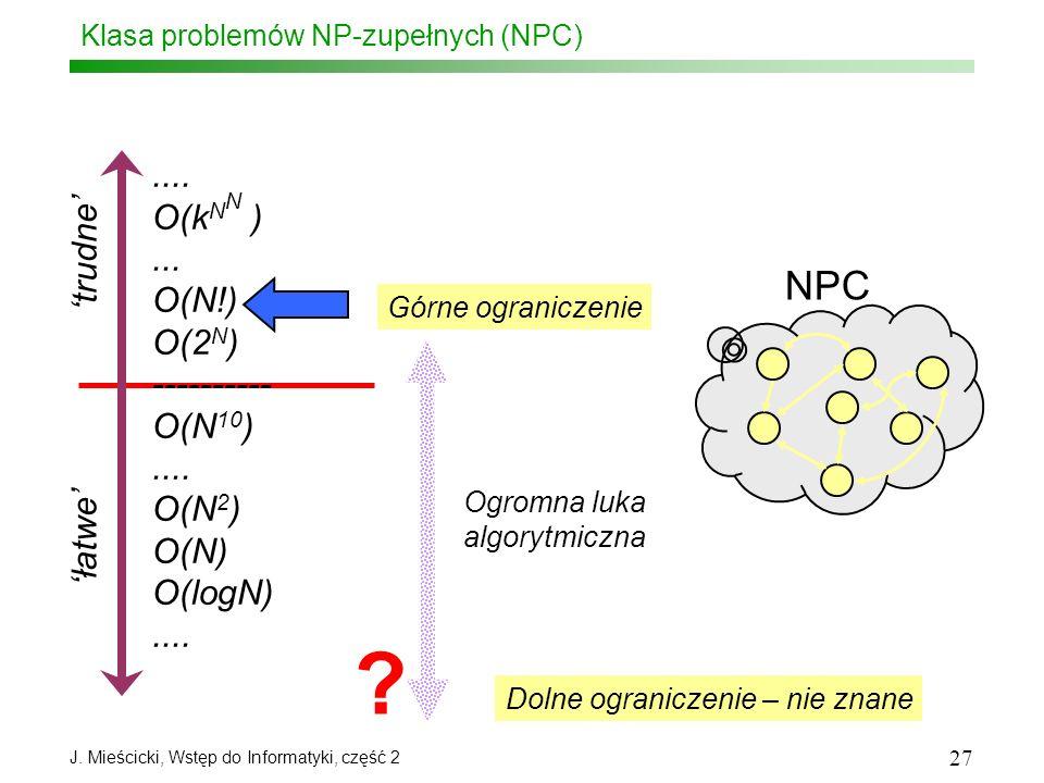 J. Mieścicki, Wstęp do Informatyki, część 2 27 Klasa problemów NP-zupełnych (NPC) trudne łatwe.... O(k N N )... O(N!) O(2 N ) ---------- O(N 10 )....