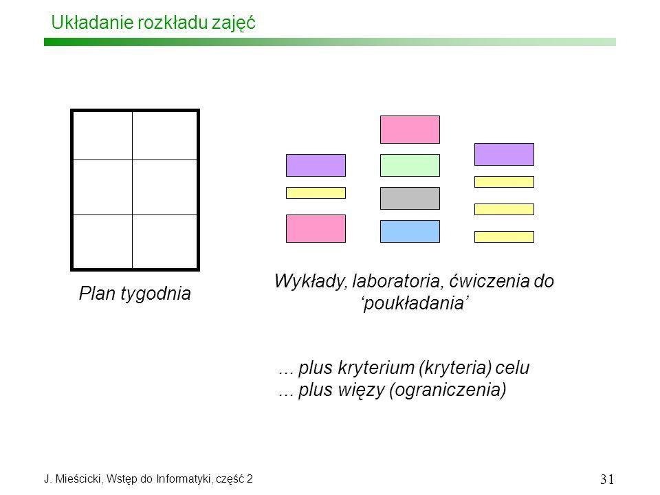 J. Mieścicki, Wstęp do Informatyki, część 2 31 Układanie rozkładu zajęć Plan tygodnia Wykłady, laboratoria, ćwiczenia do poukładania... plus kryterium