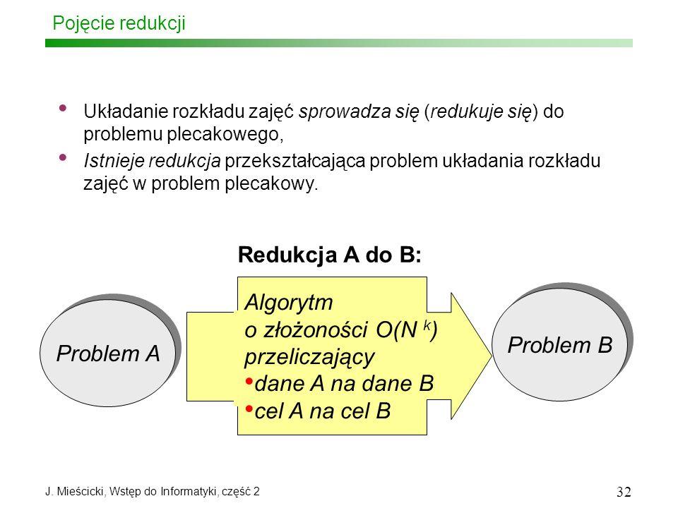 J. Mieścicki, Wstęp do Informatyki, część 2 32 Pojęcie redukcji Układanie rozkładu zajęć sprowadza się (redukuje się) do problemu plecakowego, Istniej