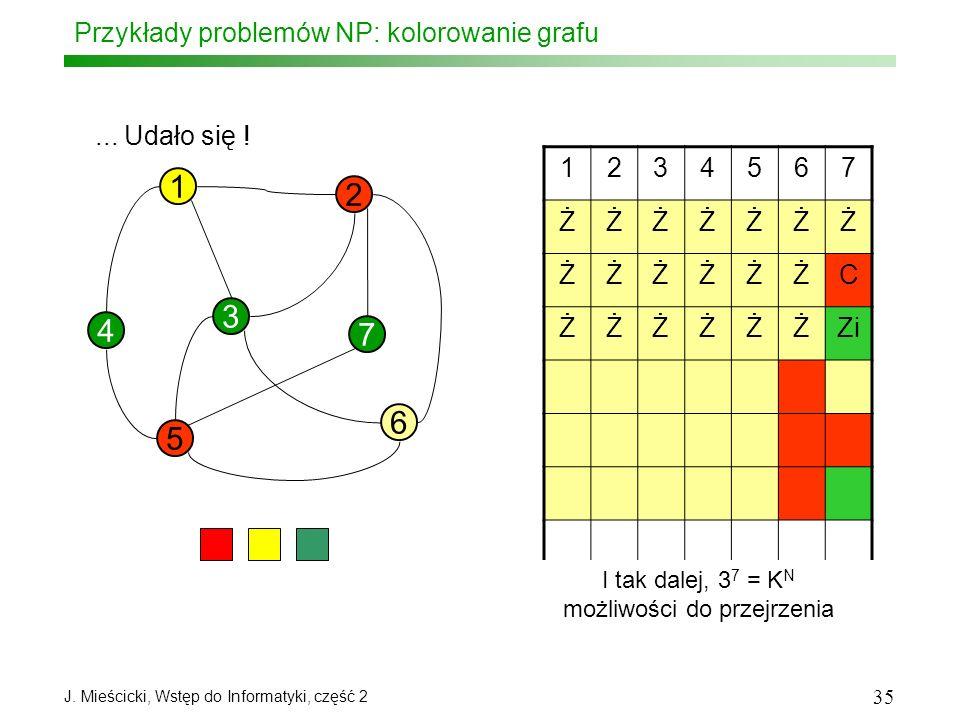 J. Mieścicki, Wstęp do Informatyki, część 2 35 Przykłady problemów NP: kolorowanie grafu 1 3 5 6 2 4 7... Udało się ! 1234567 ŻŻŻŻŻŻŻ ŻŻŻŻŻŻC ŻŻŻŻŻŻZi