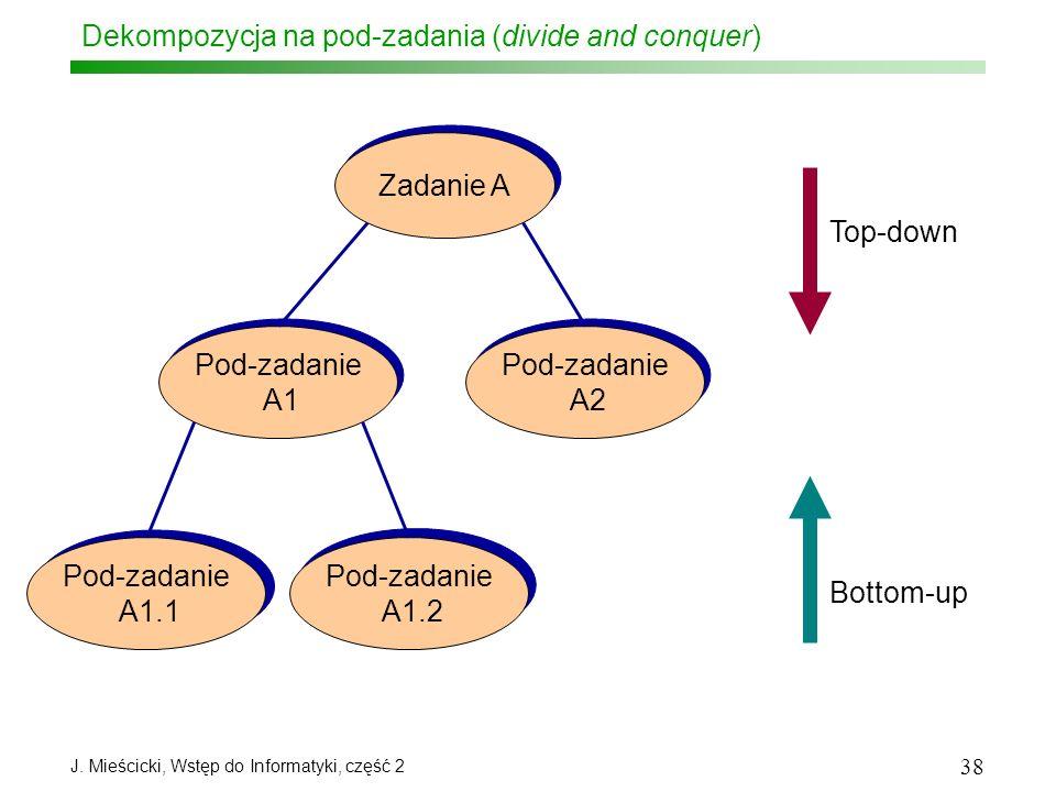 J. Mieścicki, Wstęp do Informatyki, część 2 38 Dekompozycja na pod-zadania (divide and conquer) Zadanie A Pod-zadanie A1 Pod-zadanie A1 Pod-zadanie A2