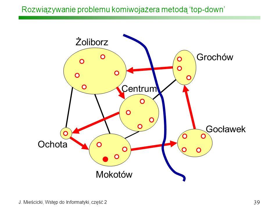 J. Mieścicki, Wstęp do Informatyki, część 2 39 Rozwiązywanie problemu komiwojażera metodą top-down Żoliborz Centrum Ochota Mokotów Grochów Gocławek