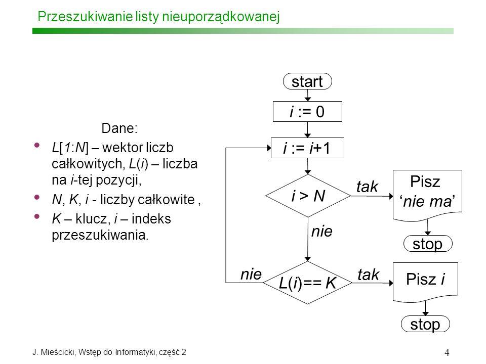 J. Mieścicki, Wstęp do Informatyki, część 2 4 Przeszukiwanie listy nieuporządkowanej start i := 0 i := i+1 i > N L(i)== K Pisz nie ma Pisz i stop tak