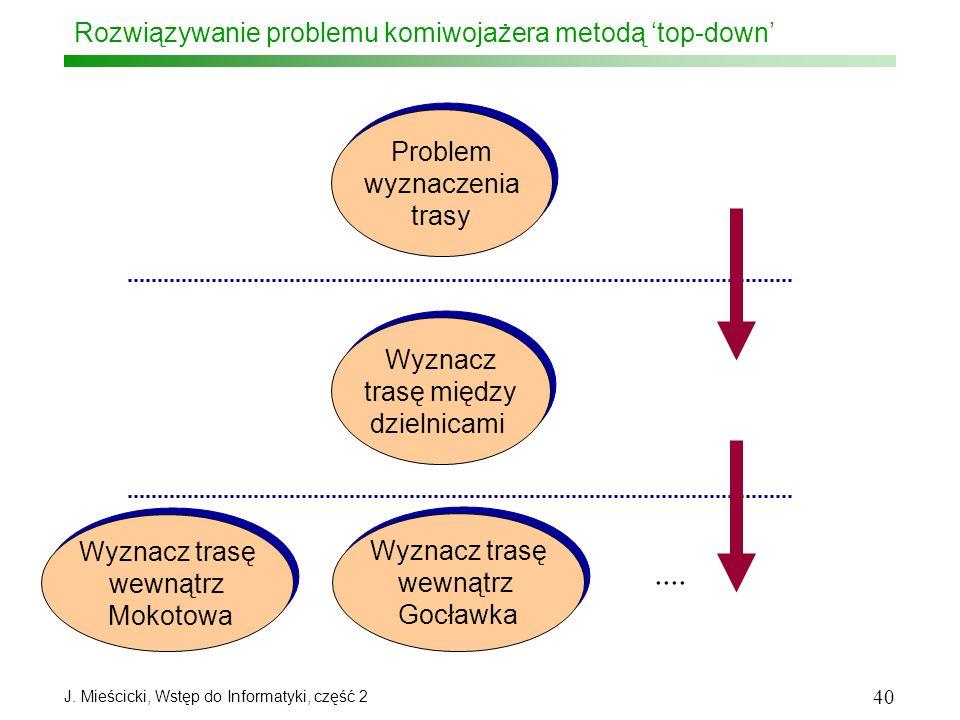 J. Mieścicki, Wstęp do Informatyki, część 2 40 Rozwiązywanie problemu komiwojażera metodą top-down Problem wyznaczenia trasy Problem wyznaczenia trasy