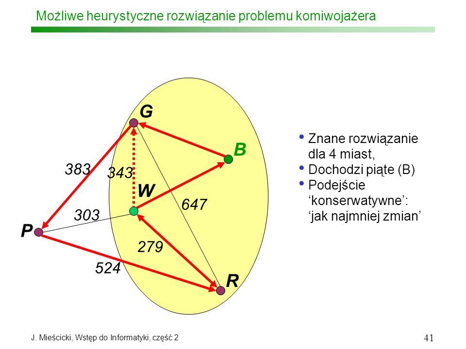 J. Mieścicki, Wstęp do Informatyki, część 2 41 Możliwe heurystyczne rozwiązanie problemu komiwojażera G P W R 343 303 383 647 279 524 B Znane rozwiąza
