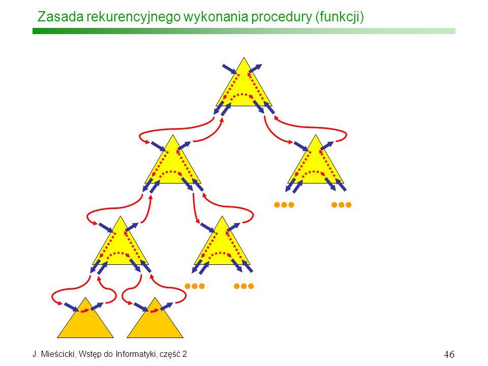 J. Mieścicki, Wstęp do Informatyki, część 2 46 Zasada rekurencyjnego wykonania procedury (funkcji)
