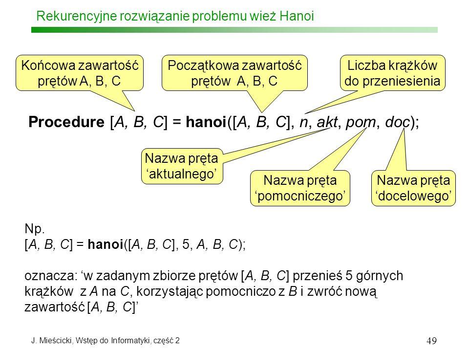 J. Mieścicki, Wstęp do Informatyki, część 2 49 Rekurencyjne rozwiązanie problemu wież Hanoi Procedure [A, B, C] = hanoi([A, B, C], n, akt, pom, doc);