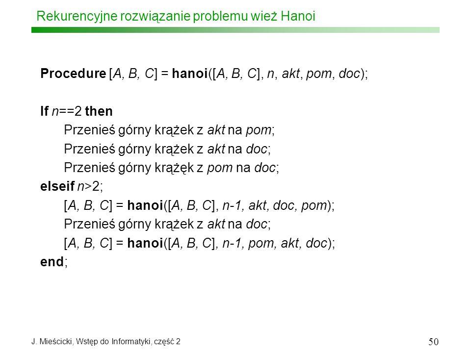 J. Mieścicki, Wstęp do Informatyki, część 2 50 Rekurencyjne rozwiązanie problemu wież Hanoi Procedure [A, B, C] = hanoi([A, B, C], n, akt, pom, doc);