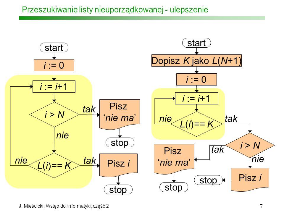 J. Mieścicki, Wstęp do Informatyki, część 2 7 Przeszukiwanie listy nieuporządkowanej - ulepszenie start i := 0 i := i+1 i > N L(i)== K Pisz i stop tak