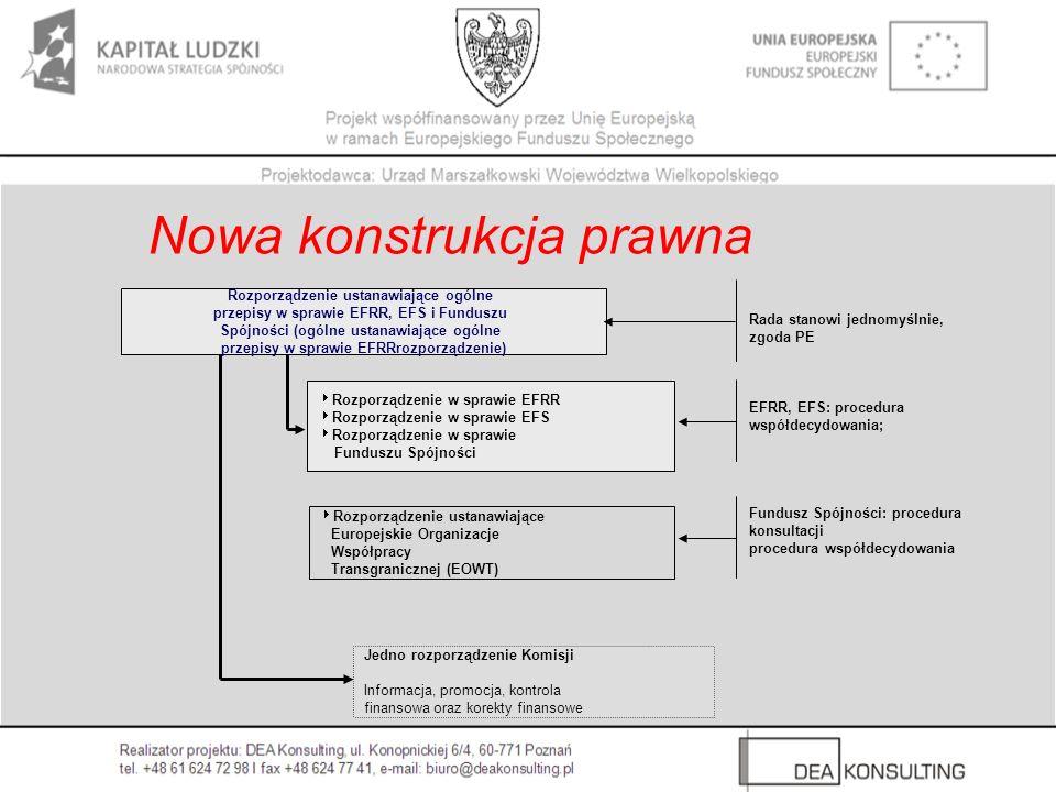 Rozporządzenie ustanawiające ogólne przepisy w sprawie EFRR, EFS i Funduszu Spójności (ogólne ustanawiające ogólne przepisy w sprawie EFRRrozporządzen